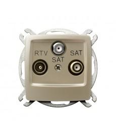 KARO Gniazdo RTV-SAT z dwoma wyjściami SAT Ref_GPA-S2S/m/42
